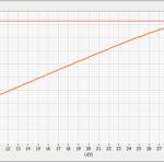 MPPT VP Curve bcfe5548