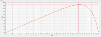 MPP Tracking at PLA Loads - Höcherl & Hackl en