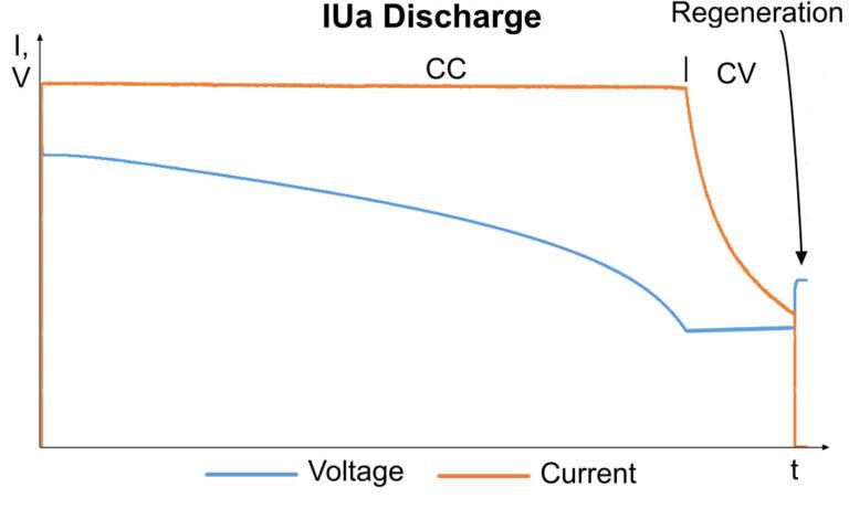 IU Discharge 02